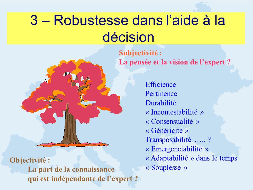 3 – Robustesse dans laide à la décision Objectivité : La part de la connaissance qui est indépendante de lexpert ? Subjectivité : La pensée et la visi