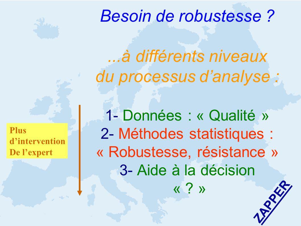 Besoin de robustesse ...à différents niveaux du processus danalyse : 1- Données : « Qualité » 2- Méthodes statistiques : « Robustesse, résistance » 3- Aide à la décision « .