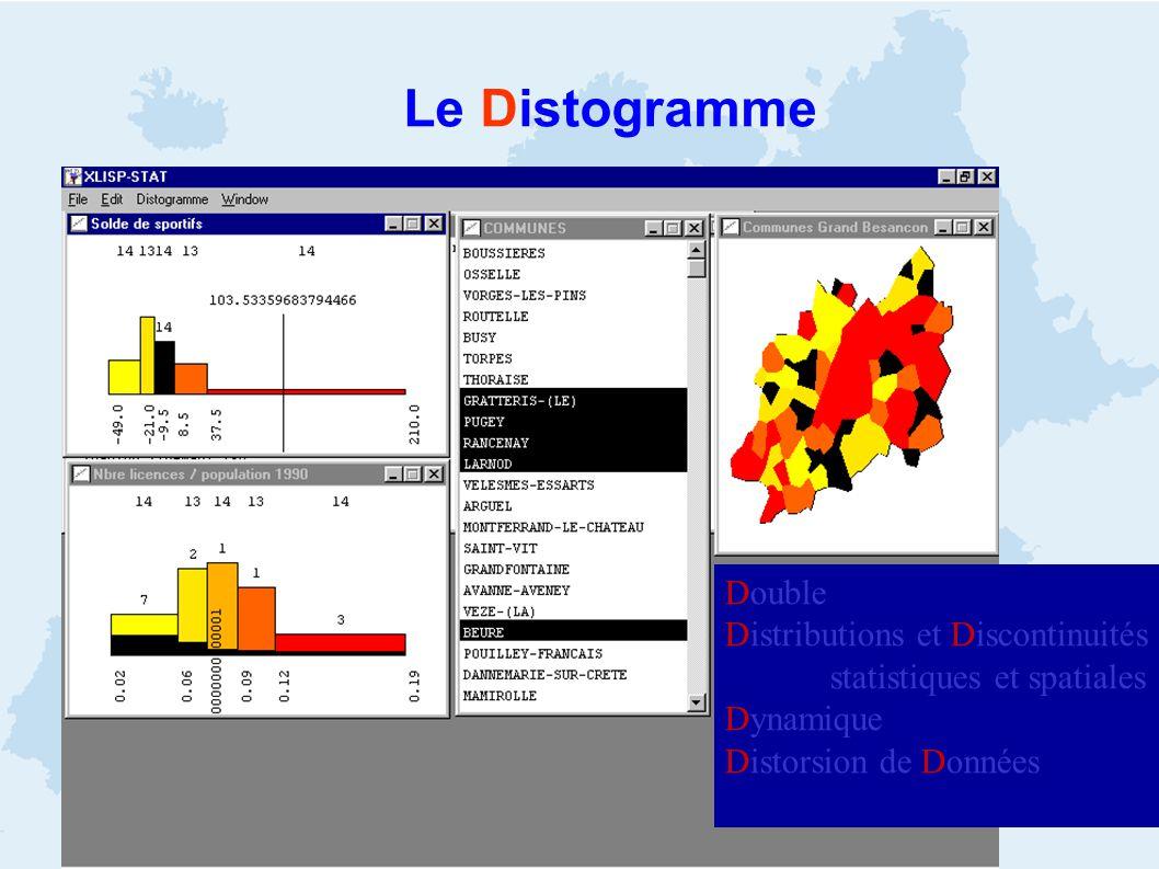 Le Distogramme Double Distributions et Discontinuités statistiques et spatiales Dynamique Distorsion de Données
