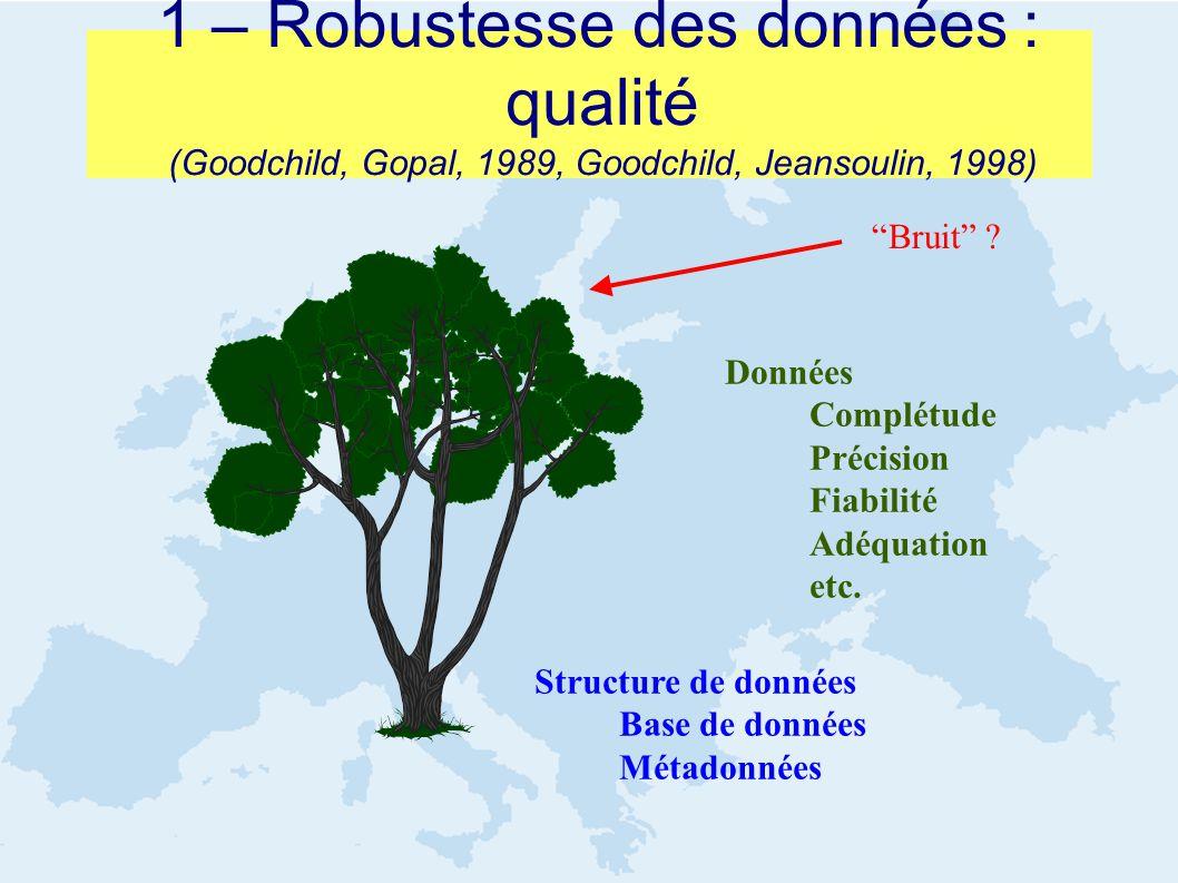 1 – Robustesse des données : qualité (Goodchild, Gopal, 1989, Goodchild, Jeansoulin, 1998) Structure de données Base de données Métadonnées Données Complétude Précision Fiabilité Adéquation etc.