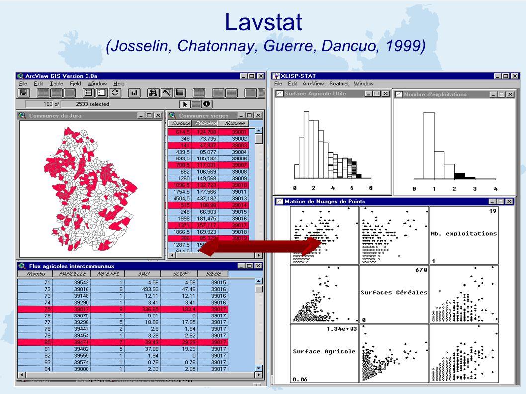 Lavstat (Josselin, Chatonnay, Guerre, Dancuo, 1999)