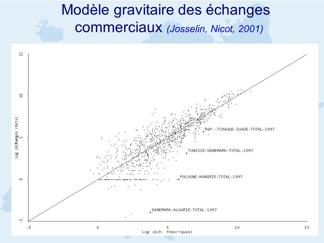 Modèle gravitaire des échanges commerciaux (Josselin, Nicot, 2001)
