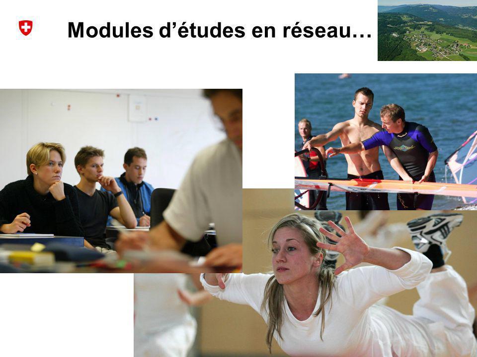 1 Bundesamt für Sport BASPO Eidgenössische Hochschule für Sport EHSM Modules détudes en réseau…
