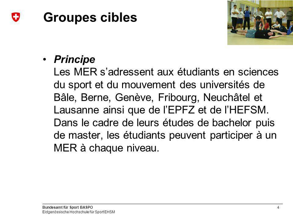 4 Bundesamt für Sport BASPO Eidgenössische Hochschule für Sport EHSM Groupes cibles Principe Les MER sadressent aux étudiants en sciences du sport et