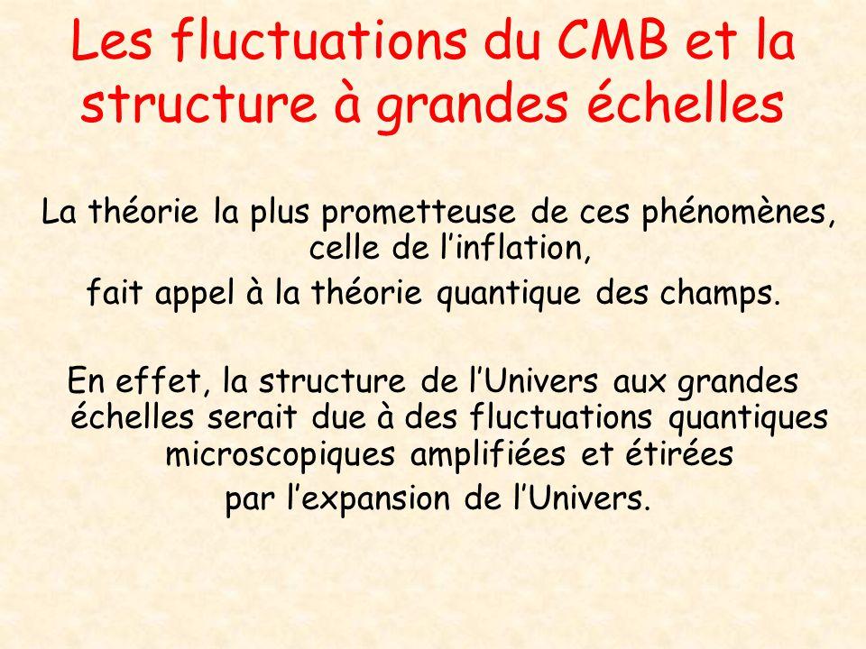 Les fluctuations du CMB et la structure à grandes échelles La théorie la plus prometteuse de ces phénomènes, celle de linflation, fait appel à la théo