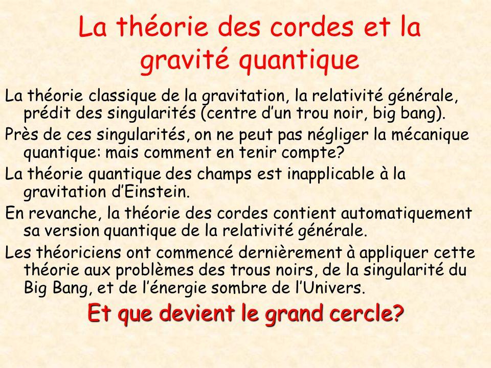 La théorie des cordes et la gravité quantique La théorie classique de la gravitation, la relativité générale, prédit des singularités (centre dun trou