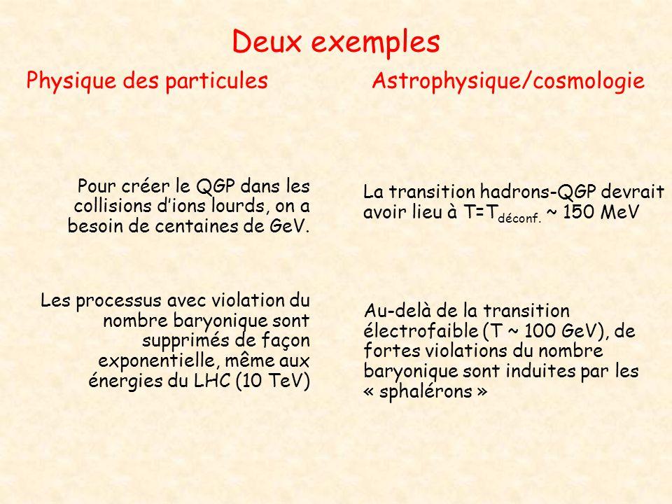 Deux exemples Physique des particules Astrophysique/cosmologie Pour créer le QGP dans les collisions dions lourds, on a besoin de centaines de GeV. Le