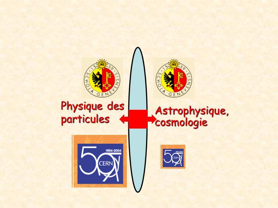 Astrophysique, cosmologie Physique des particules