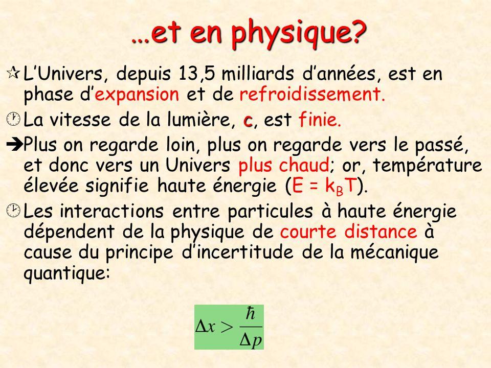 …et en physique? ¶LUnivers, depuis 13,5 milliards dannées, est en phase dexpansion et de refroidissement. c ·La vitesse de la lumière, c, est finie. è
