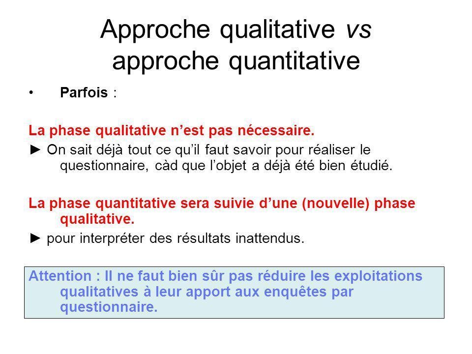 Approche qualitative vs approche quantitative Parfois : La phase qualitative nest pas nécessaire. On sait déjà tout ce quil faut savoir pour réaliser