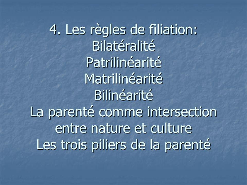 4. Les règles de filiation: Bilatéralité Patrilinéarité Matrilinéarité Bilinéarité La parenté comme intersection entre nature et culture Les trois pil