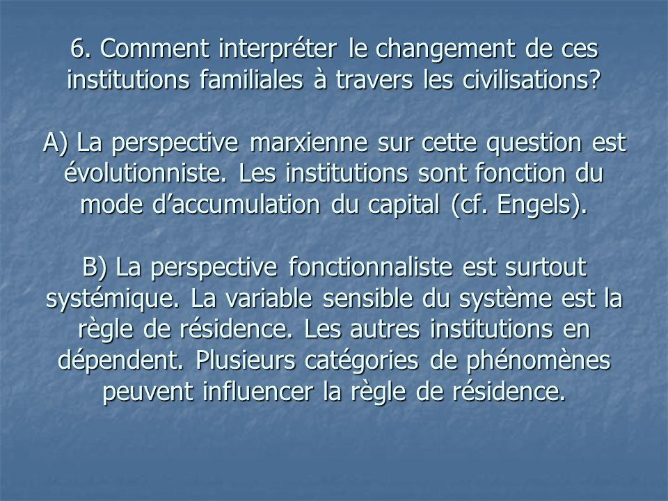 6. Comment interpréter le changement de ces institutions familiales à travers les civilisations? A) La perspective marxienne sur cette question est év