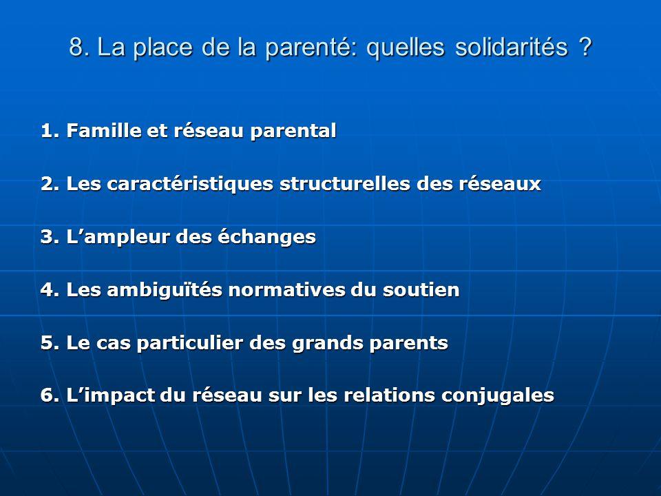8. La place de la parenté: quelles solidarités ? 1. Famille et réseau parental 2. Les caractéristiques structurelles des réseaux 3. Lampleur des échan