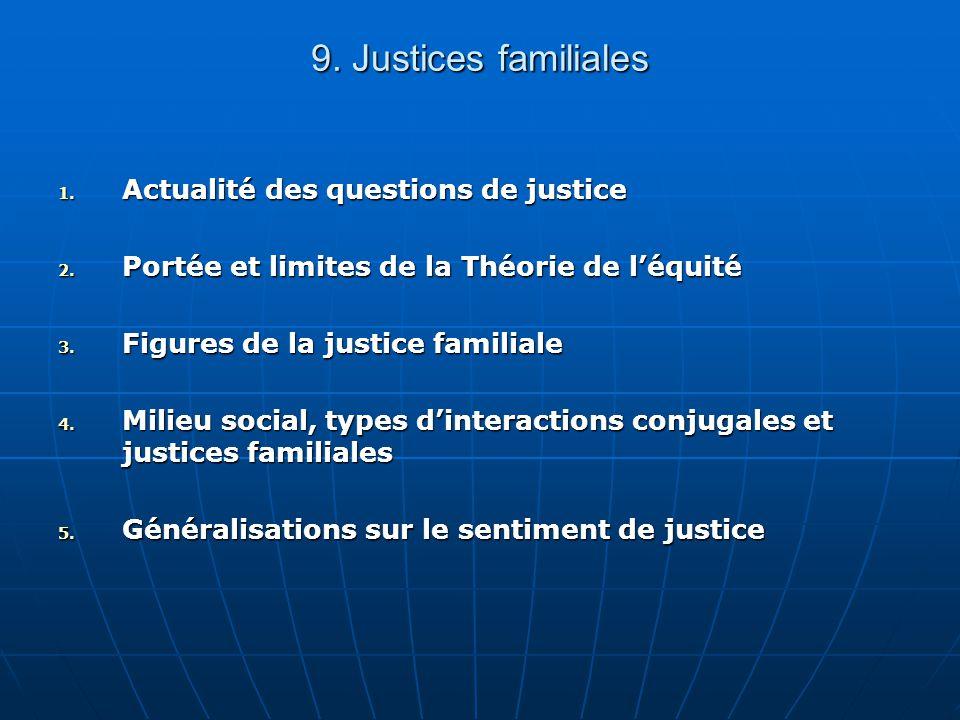9. Justices familiales 1. Actualité des questions de justice 2. Portée et limites de la Théorie de léquité 3. Figures de la justice familiale 4. Milie