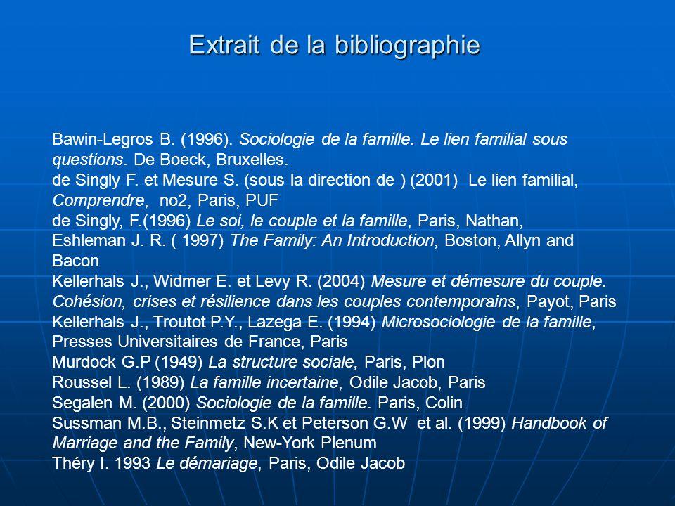 Extrait de la bibliographie Bawin-Legros B. (1996). Sociologie de la famille. Le lien familial sous questions. De Boeck, Bruxelles. de Singly F. et Me