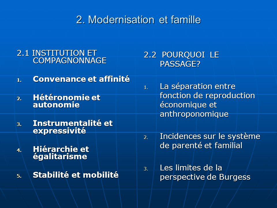 2. Modernisation et famille 2.1 INSTITUTION ET COMPAGNONNAGE 1. Convenance et affinité 2. Hétéronomie et autonomie 3. Instrumentalité et expressivité