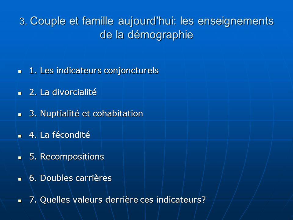 3. Couple et famille aujourd'hui: les enseignements de la démographie 1. Les indicateurs conjoncturels 1. Les indicateurs conjoncturels 2. La divorcia