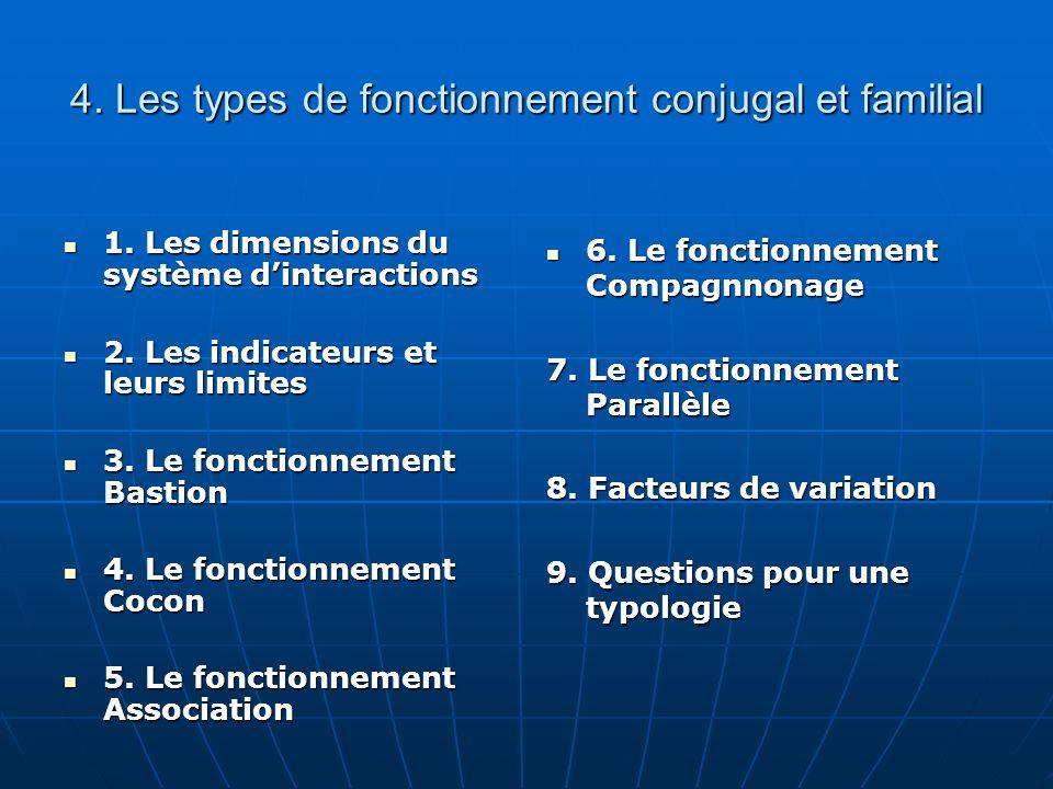 4. Les types de fonctionnement conjugal et familial 1. Les dimensions du système dinteractions 1. Les dimensions du système dinteractions 2. Les indic