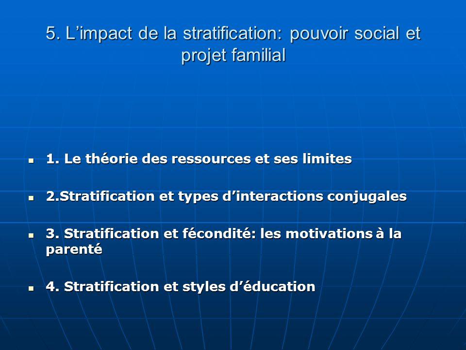 5. Limpact de la stratification: pouvoir social et projet familial 1. Le théorie des ressources et ses limites 1. Le théorie des ressources et ses lim