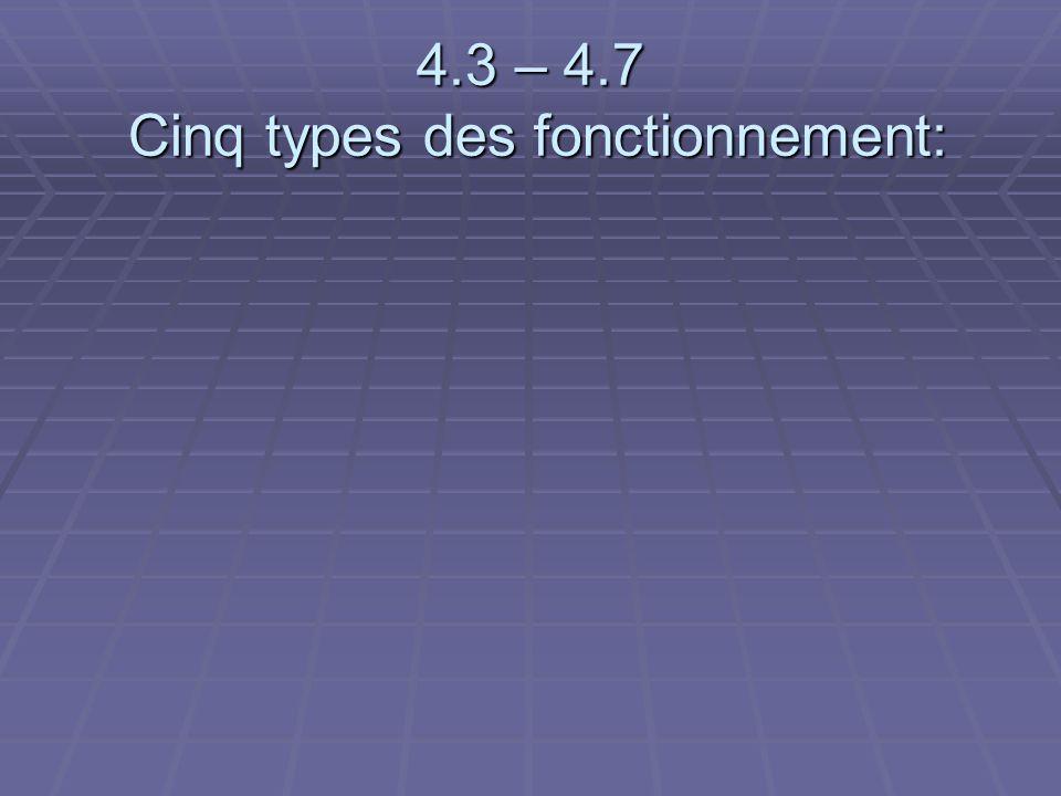 4.3 – 4.7 Cinq types des fonctionnement: