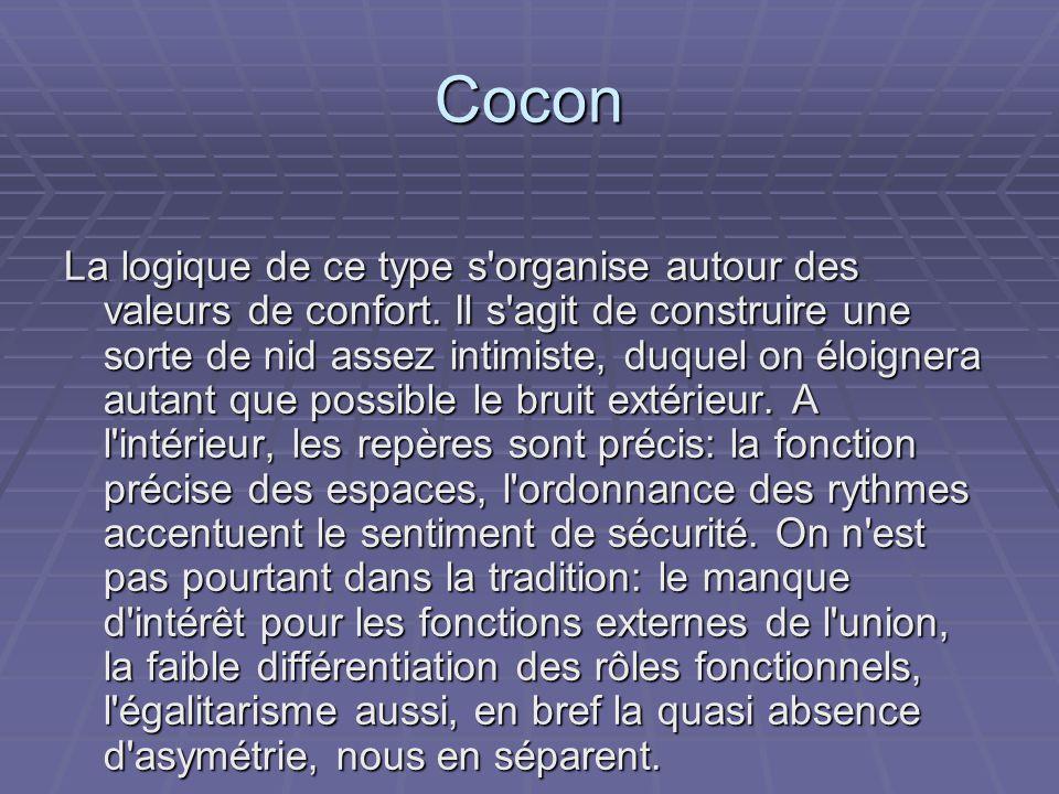 Cocon La logique de ce type s'organise autour des valeurs de confort. Il s'agit de construire une sorte de nid assez intimiste, duquel on éloignera au