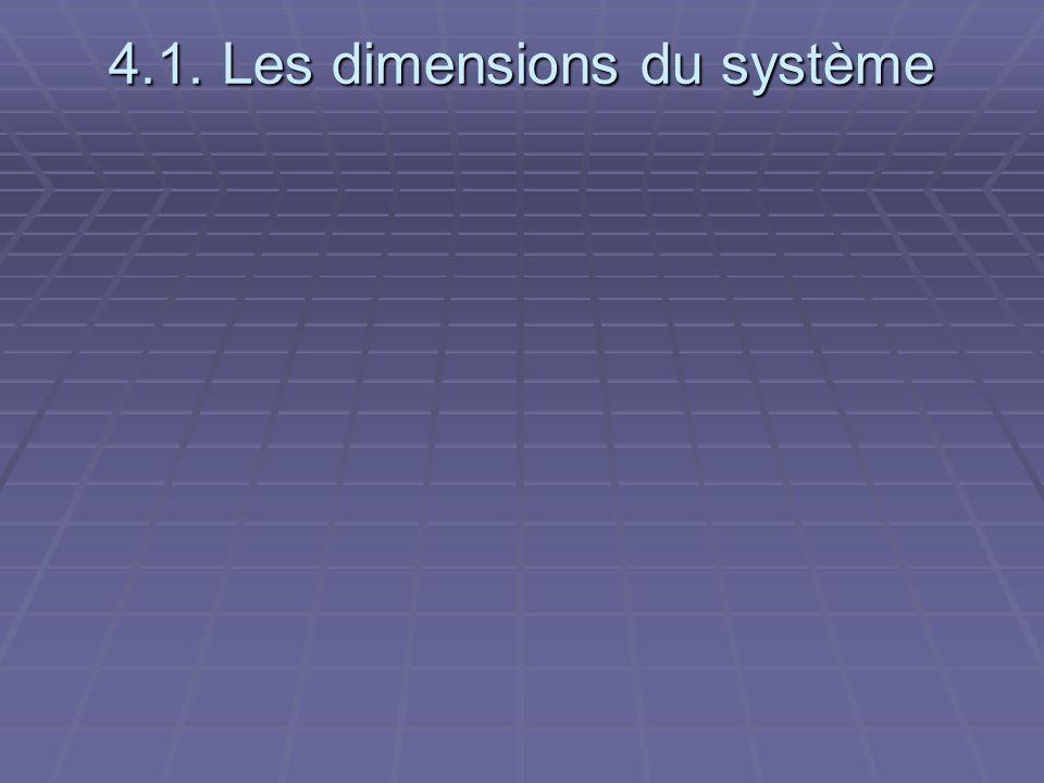 4.1. Les dimensions du système