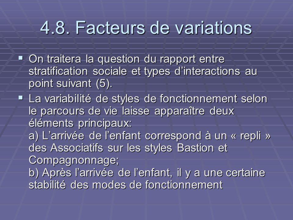 4.8. Facteurs de variations On traitera la question du rapport entre stratification sociale et types dinteractions au point suivant (5). On traitera l