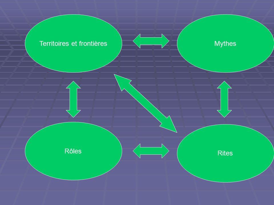 Territoires et frontières Rôles Mythes Rites