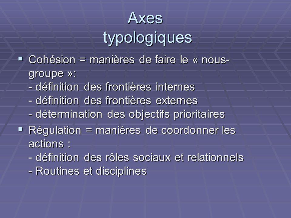 Axes typologiques Cohésion = manières de faire le « nous- groupe »: - définition des frontières internes - définition des frontières externes - déterm