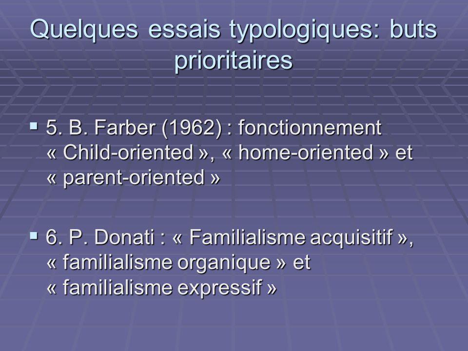 Quelques essais typologiques: buts prioritaires 5. B. Farber (1962) : fonctionnement « Child-oriented », « home-oriented » et « parent-oriented » 5. B