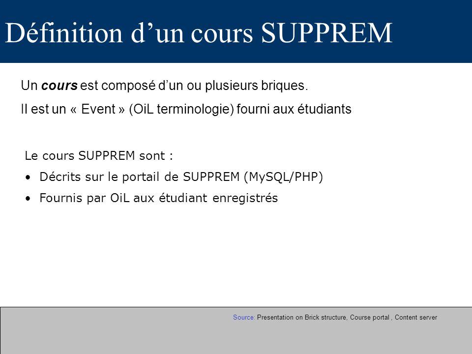 Définition dun cours SUPPREM Un cours est composé dun ou plusieurs briques.