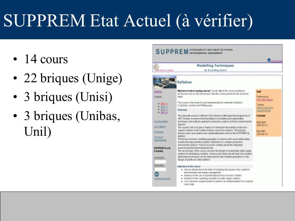 SUPPREM Etat Actuel (à vérifier) 14 cours 22 briques (Unige) 3 briques (Unisi) 3 briques (Unibas, Unil)