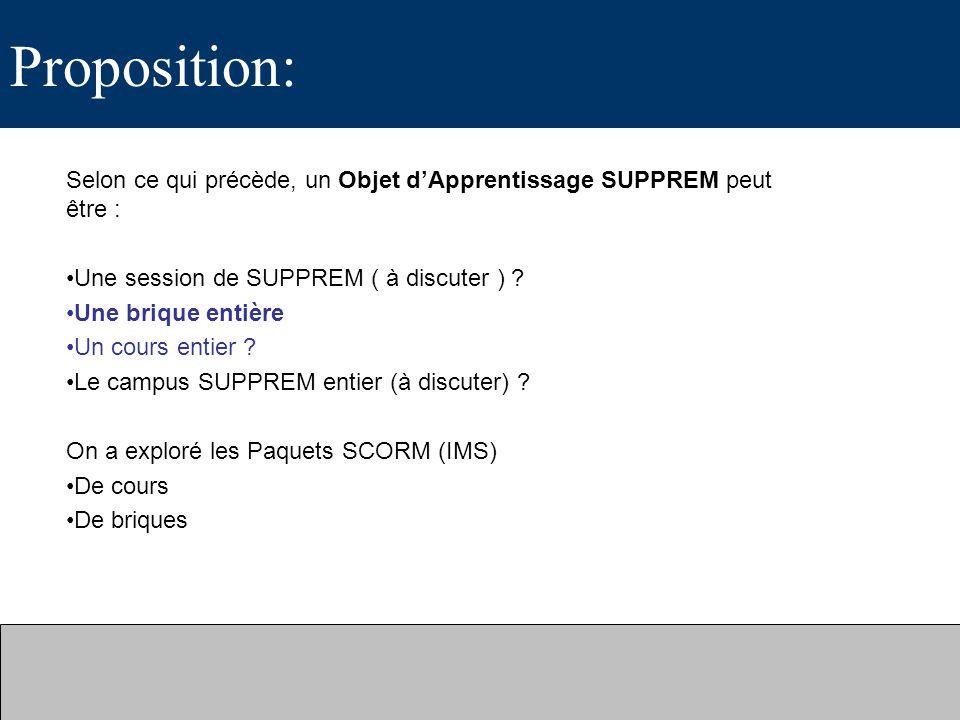 Proposition: Selon ce qui précède, un Objet dApprentissage SUPPREM peut être : Une session de SUPPREM ( à discuter ) .