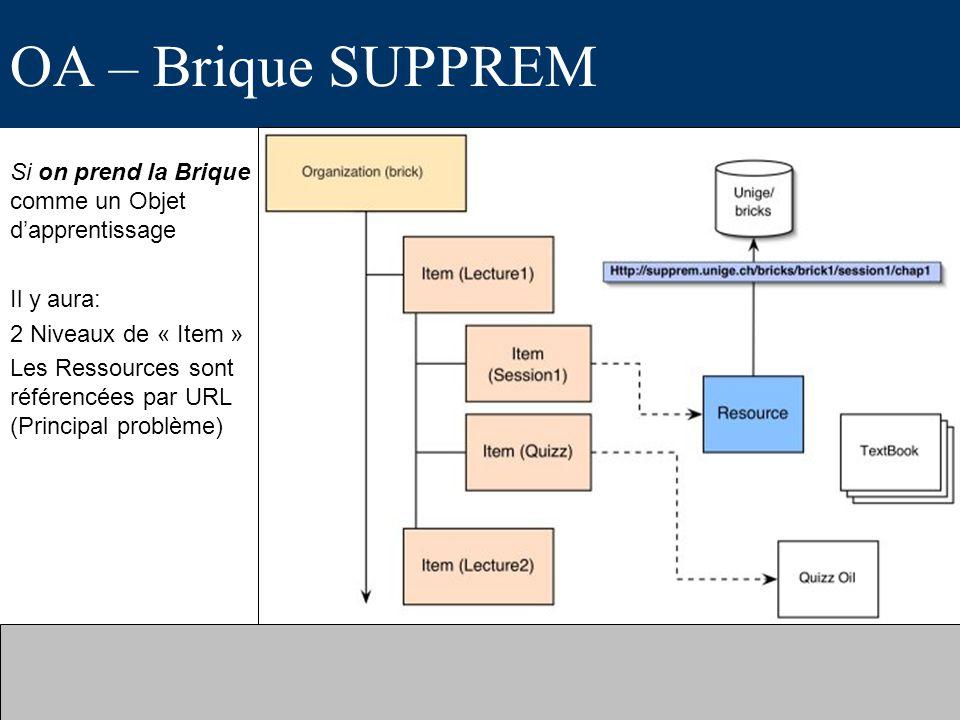 OA – Brique SUPPREM Si on prend la Brique comme un Objet dapprentissage Il y aura: 2 Niveaux de « Item » Les Ressources sont référencées par URL (Principal problème)
