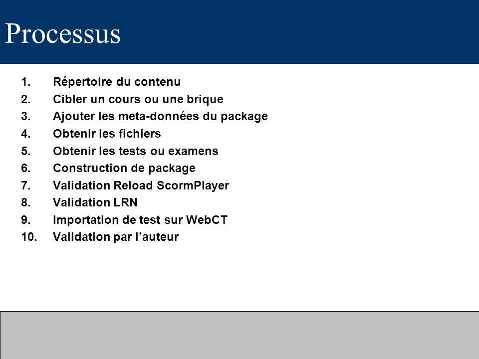 Processus 1.Répertoire du contenu 2.Cibler un cours ou une brique 3.Ajouter les meta-données du package 4.Obtenir les fichiers 5.Obtenir les tests ou examens 6.Construction de package 7.Validation Reload ScormPlayer 8.Validation LRN 9.Importation de test sur WebCT 10.Validation par lauteur