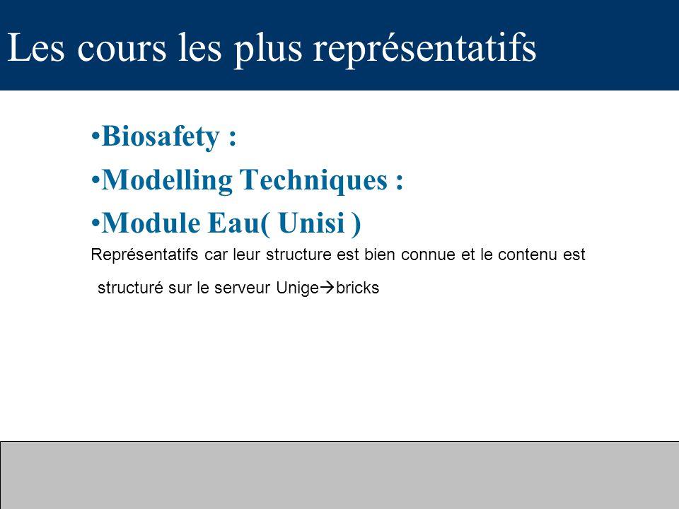 Les cours les plus représentatifs Biosafety : Modelling Techniques : Module Eau( Unisi ) Représentatifs car leur structure est bien connue et le contenu est structuré sur le serveur Unige bricks
