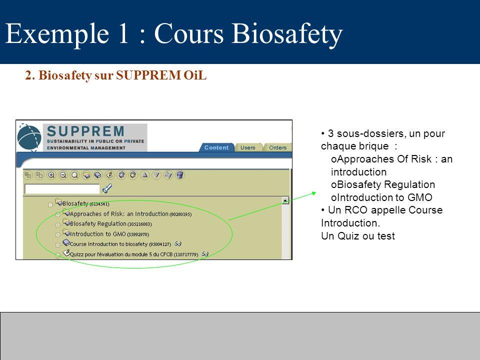 Exemple 1 : Cours Biosafety 2. Biosafety sur SUPPREM OiL 3 sous-dossiers, un pour chaque brique : oApproaches Of Risk : an introduction oBiosafety Reg