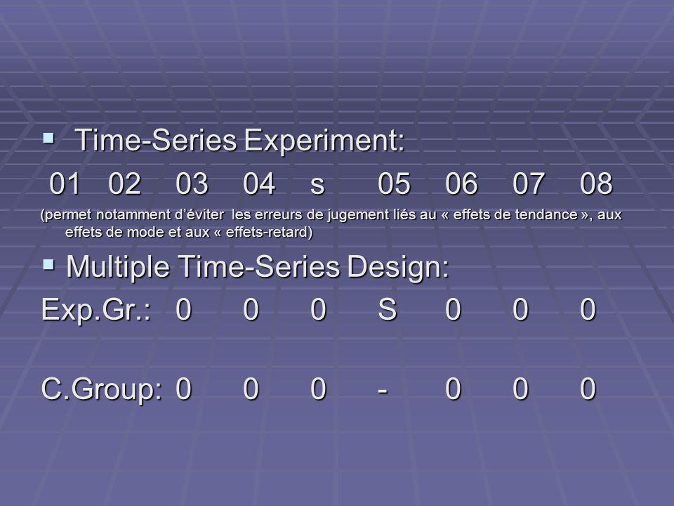 Time-Series Experiment: Time-Series Experiment: 01020304s05060708 01020304s05060708 (permet notamment déviter les erreurs de jugement liés au « effets