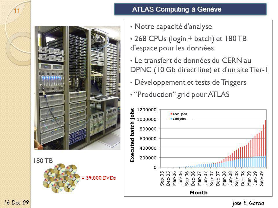 Jose E. Garcia 16 Dec 09 ATLAS Computing à Genève 11 = 39.000 DVDs