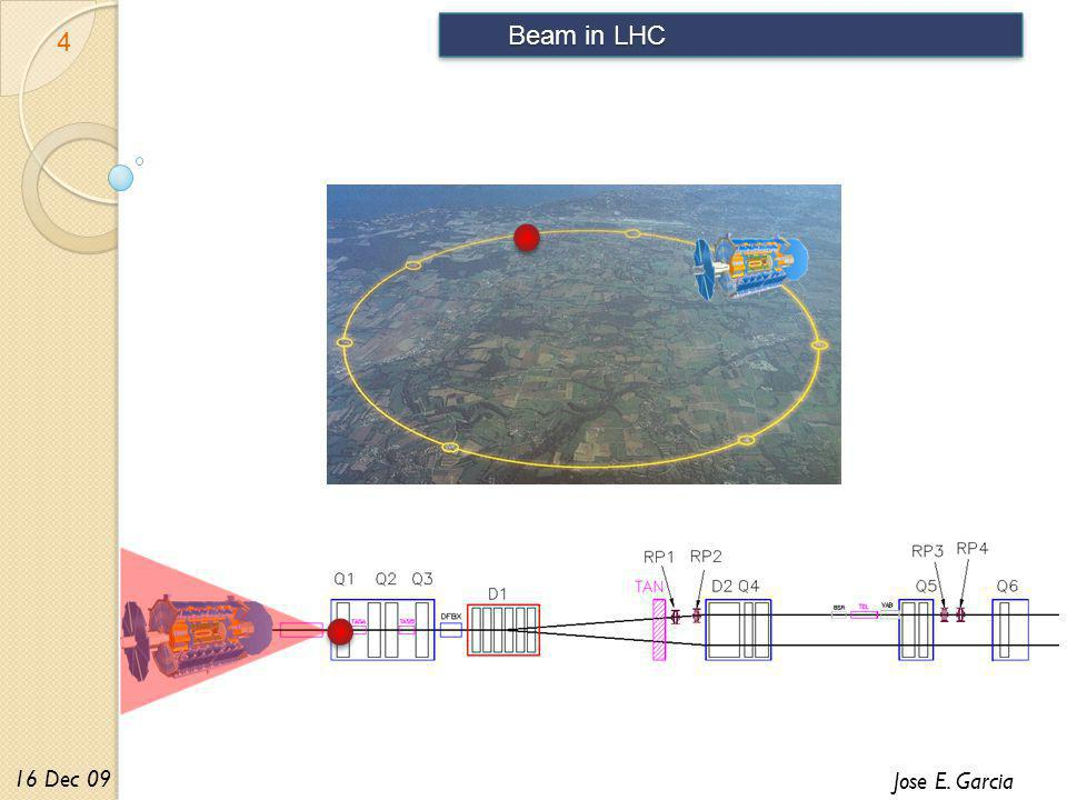 Beam in LHC 4 Jose E. Garcia 16 Dec 09