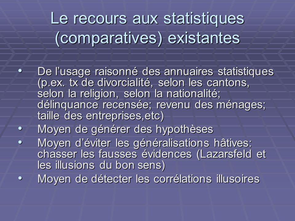 Le recours aux statistiques (comparatives) existantes De lusage raisonné des annuaires statistiques (p.ex.