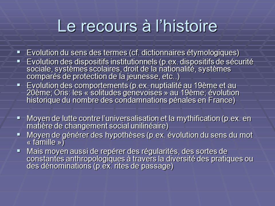 Le recours à lhistoire Evolution du sens des termes (cf.