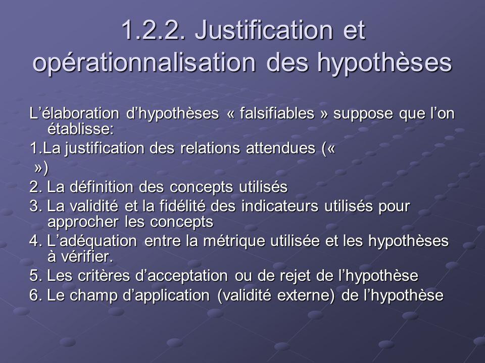 1.2.2. Justification et opérationnalisation des hypothèses Lélaboration dhypothèses « falsifiables » suppose que lon établisse: 1.La justification des
