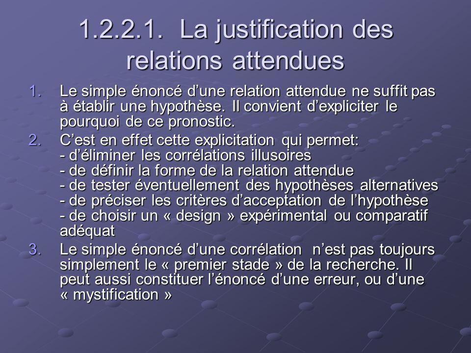 1.2.2.1. La justification des relations attendues 1.Le simple énoncé dune relation attendue ne suffit pas à établir une hypothèse. Il convient dexplic