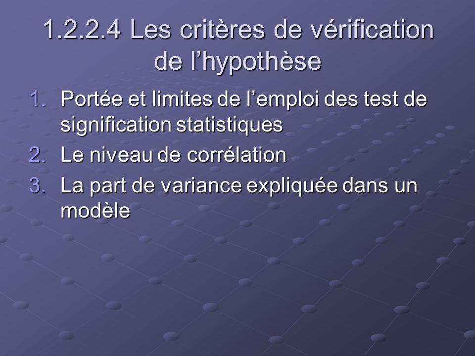 1.2.2.4 Les critères de vérification de lhypothèse 1.Portée et limites de lemploi des test de signification statistiques 2.Le niveau de corrélation 3.