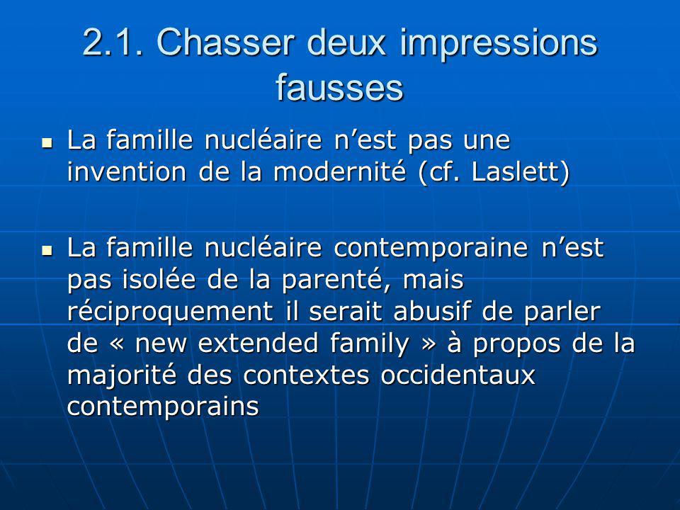 2.1. Chasser deux impressions fausses La famille nucléaire nest pas une invention de la modernité (cf. Laslett) La famille nucléaire nest pas une inve