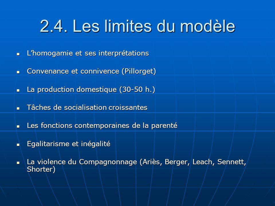 2.4. Les limites du modèle Lhomogamie et ses interprétations Lhomogamie et ses interprétations Convenance et connivence (Pillorget) Convenance et conn