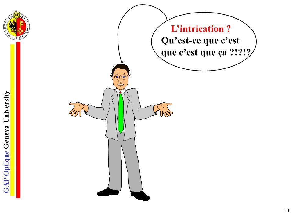 GAP Optique Geneva University 11 Lintrication ? Quest-ce que cest que cest que ça ?!?!?
