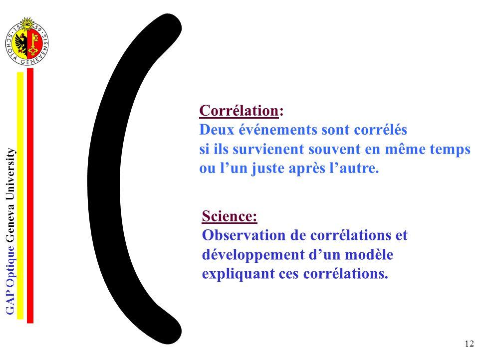 GAP Optique Geneva University 12 ( Corrélation: Deux événements sont corrélés si ils survienent souvent en même temps ou lun juste après lautre. Scien