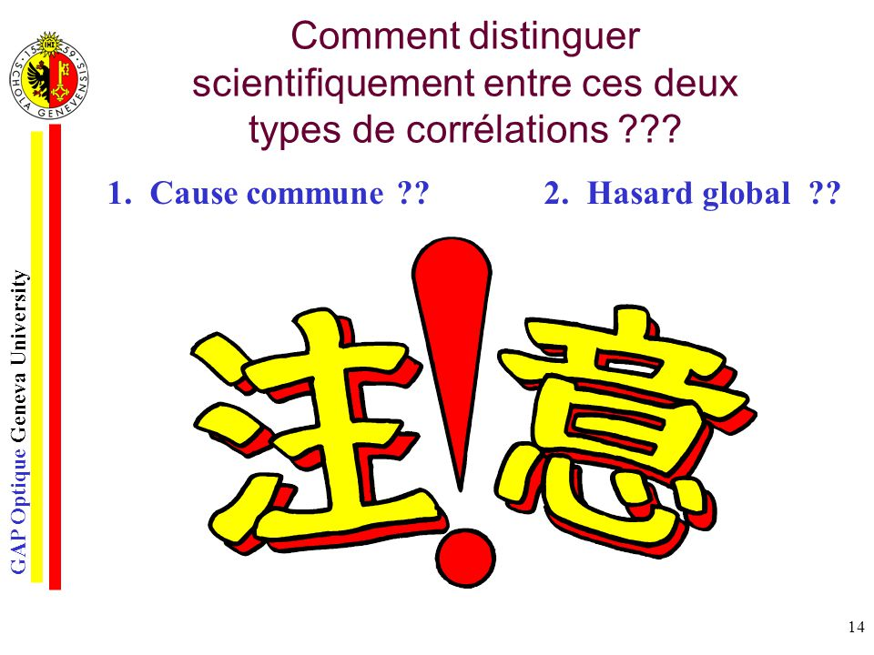 GAP Optique Geneva University 14 Comment distinguer scientifiquement entre ces deux types de corrélations ??? 1. Cause commune ??2. Hasard global ??
